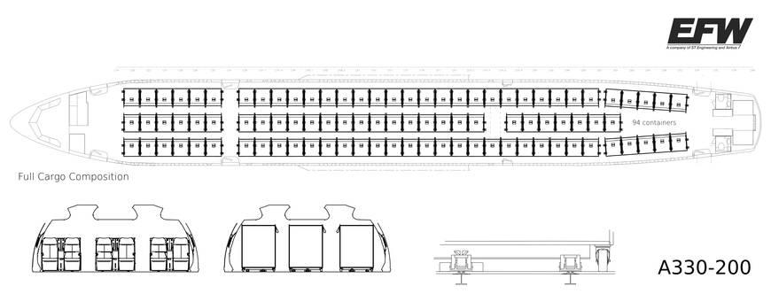 EFW cargo container setup